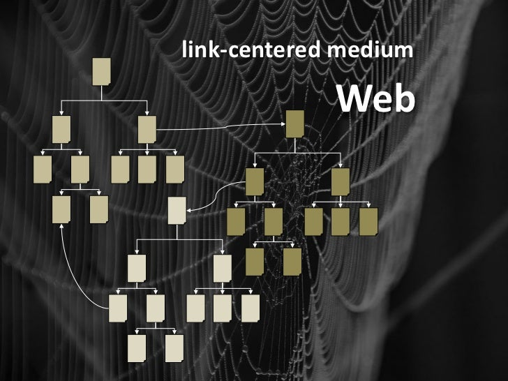 Links and Widgets: the Fabric of the Web Slide 2
