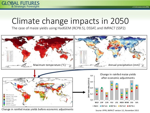 impacts of food miles on climate change This paper investigates the effectiveness of initiatives to reduce the number of  food miles by their impact on climate change the paper comes.