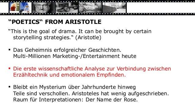 """2                                                 ARISTOTLE'S POETICS    """"POETICS"""" FROM ARISTOTLE    """"This is the goal of ..."""