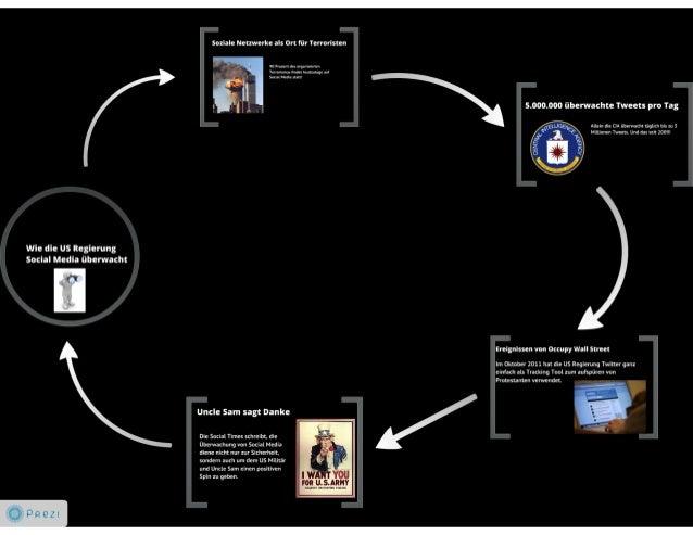 Wie die US Regierung Social Media überwacht