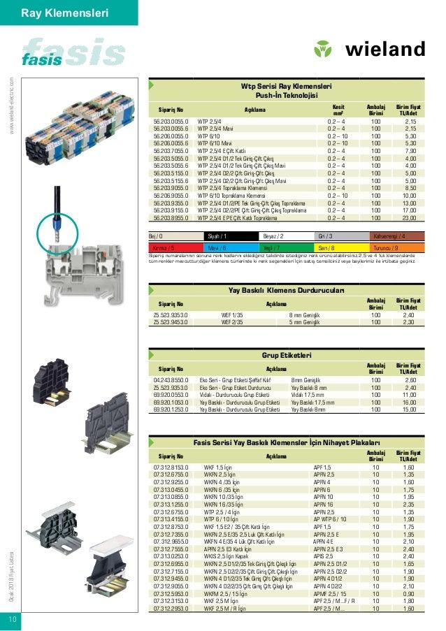 10 www.wieland-electric.comOcak2018FiyatListesi Grup Etiketleri Sipariş No Açıklama Ambalaj Birimi Birim Fiyat TL/Adet 04....