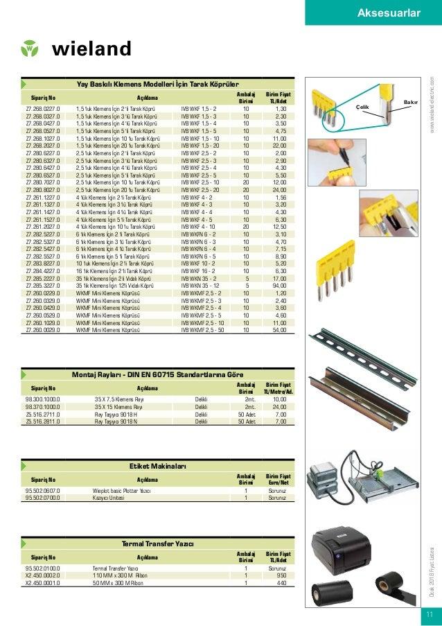 11 www.wieland-electric.comOcak2018FiyatListesi Montaj Rayları - DIN EN 60715 Standartlarına Göre Sipariş No Açıklama Amba...