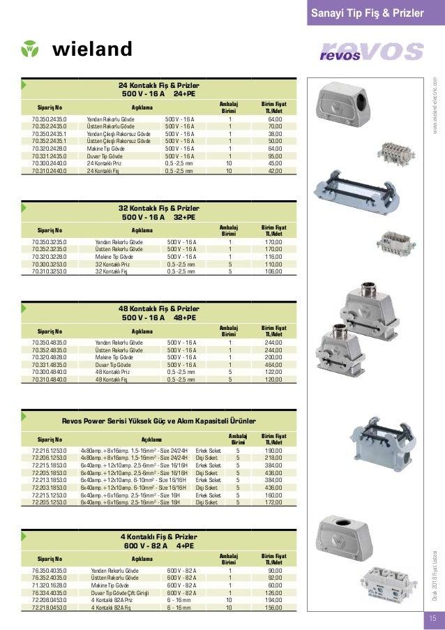 www.wieland-electric.com 15 Ocak2018FiyatListesi Sanayi Tip Fiş & Prizler 24 Kontaklı Fiş & Prizler 500 V - 16 A 24+PE Sip...