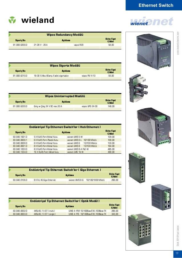 www.wieland-electric.com 20 Ocak2018FiyatListesi VPN Router'lar Endüstriyel Mobil Router 3G UMTS/HSDPA/HSUPA/HSPA+ v2 Sipa...