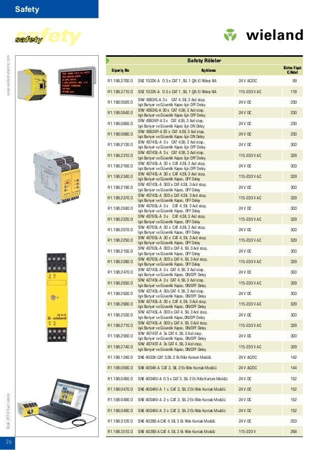 www.wieland-electric.com 27 Ocak2018FiyatListesi Röleler Sipariş No Açıklama Birim Fiyat €/Adet flare move Slim Röle 80.01...