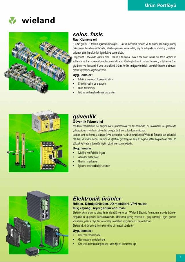 1 Ürün Portföyü selos, fasis Ray Klemensleri 3 ürün grubu, 3 farklı bağlantı teknolojisi - Ray klemensleri makine ve tesis...