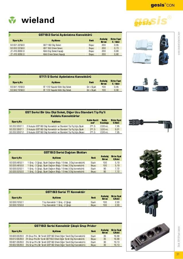 www.wieland-electric.com 32 Ocak2018FiyatListesi GST 18i5 Serisi 5 Kutuplu Konnektörler 250 / 400V / 16 A Sipariş No Açıkl...