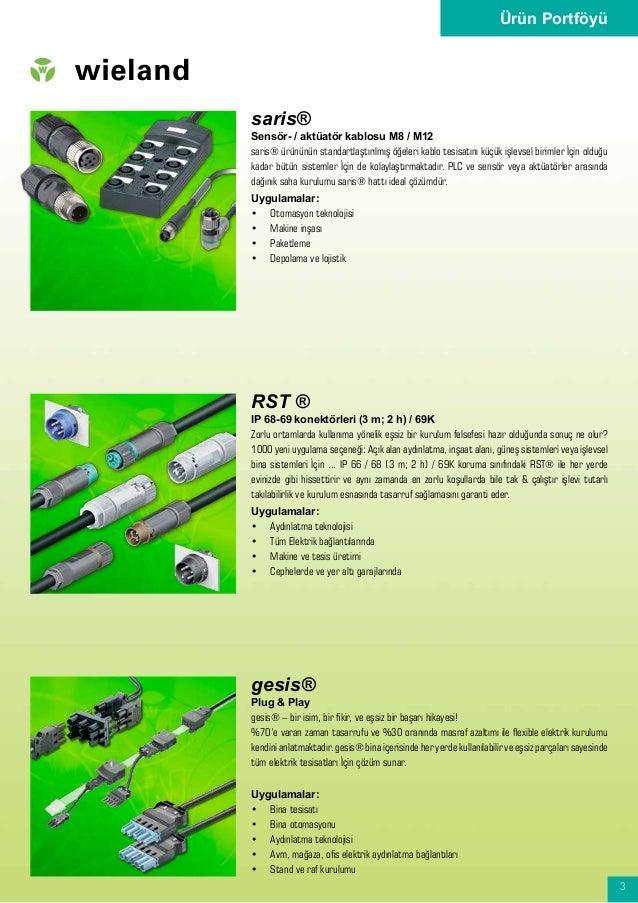 3 Ürün Portföyü saris® Sensör- / aktüatör kablosu M8 / M12 saris® ürününün standartlaştırılmış öğeleri kablo tesisatını kü...