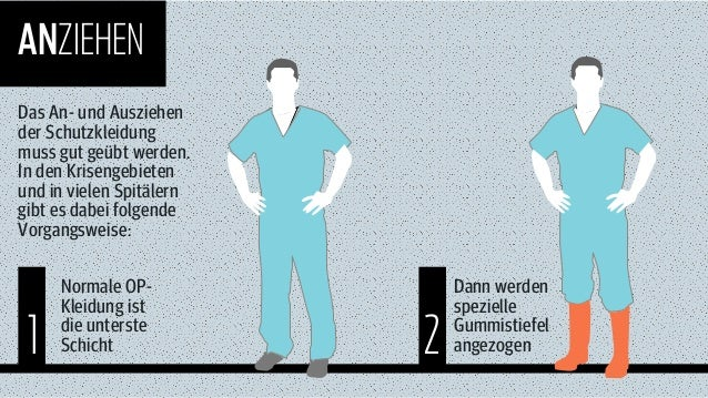 Normale OP-Kleidung  ist  1 die unterste  Schicht  2  Dann werden  spezielle  Gummistiefel  angezogen  ANZIEHEN  Das An- u...