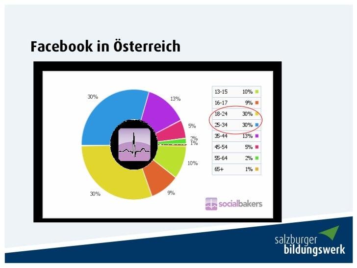 Facebook in Österreich
