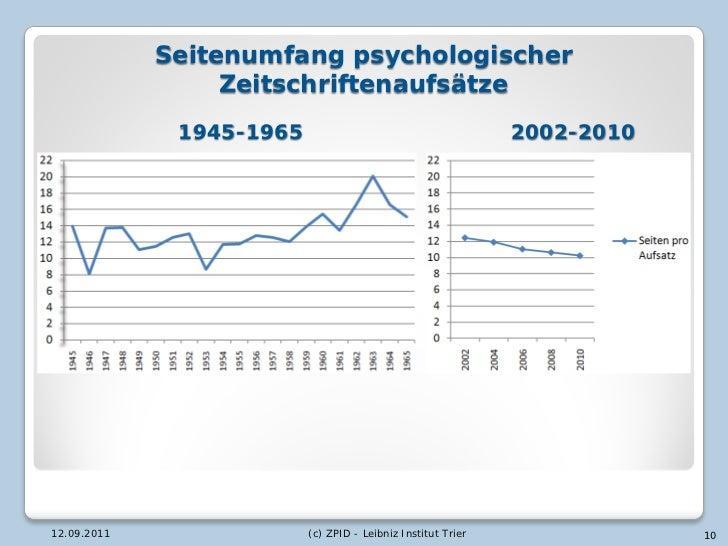 Seitenumfang psychologischer                  Zeitschriftenaufsätze              1945-1965                                ...