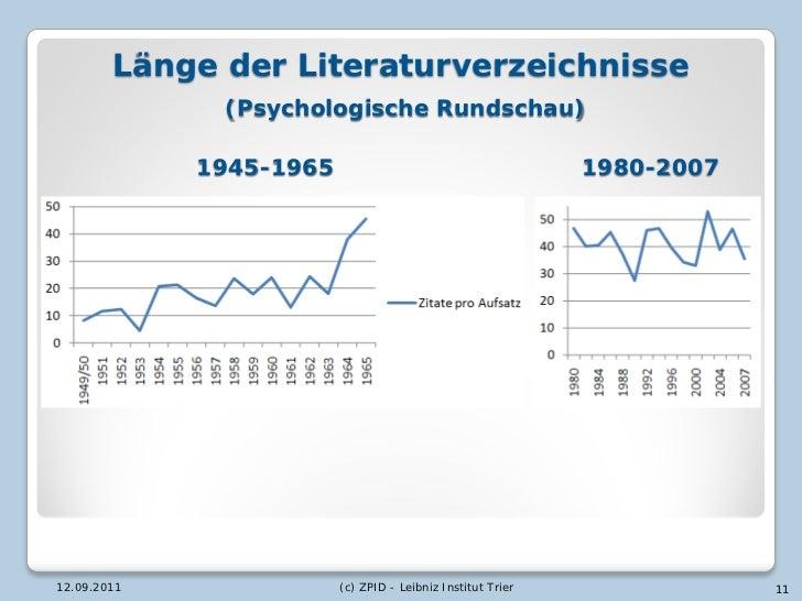 Länge der Literaturverzeichnisse              (Psychologische Rundschau)             1945-1965                            ...