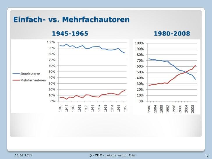 Einfach- vs. Mehrfachautoren             1945-1965                                       1980-200812.09.2011              ...