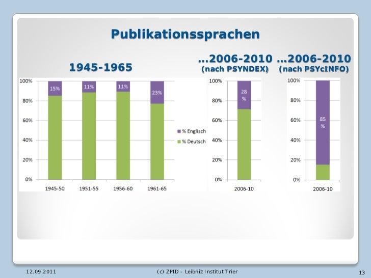Publikationssprachen                                         ...2006-2010 …2006-2010             1945-1965                ...