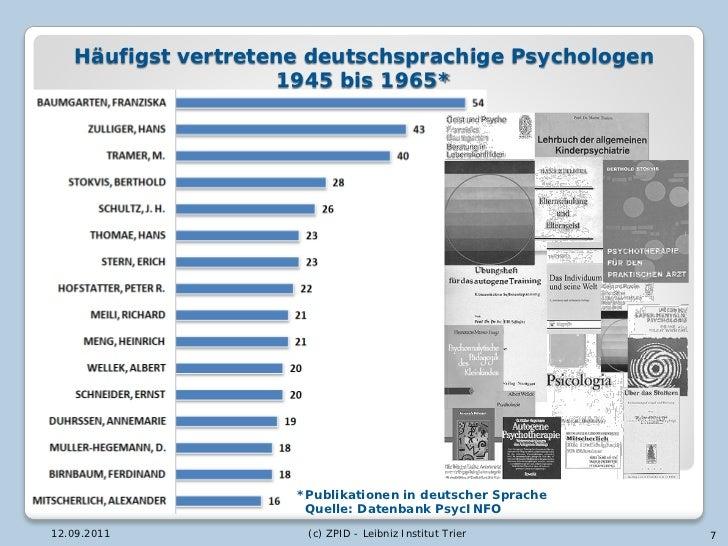 Häufigst vertretene deutschsprachige Psychologen                    1945 bis 1965*                     *Publikationen in d...