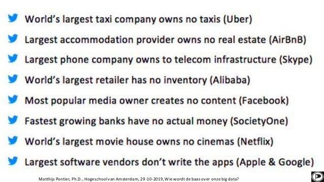 Google Sidewalks Toronto Moet een commercieel bedrijf dit uitvoeren? En dan ook nog eens Google? Lack of transparency Mens...