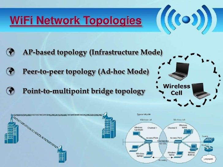 Wi fi wireless fidelity 12 wifi network topologies publicscrutiny Choice Image
