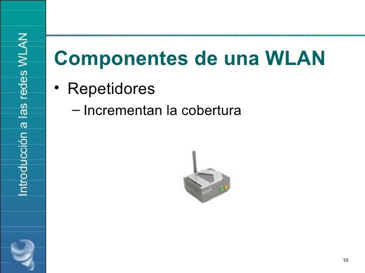 Componentes de una WLAN <ul><li>Repetidores </li></ul><ul><ul><li>Incrementan la cobertura </li></ul></ul>