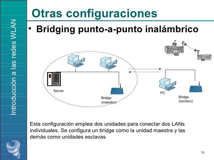 <ul><li>Bridging punto-a-punto inalámbrico   </li></ul>Otras configuraciones Esta configuración emplea dos unidades para c...