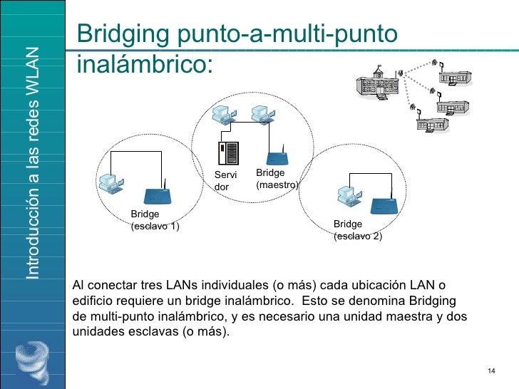 Bridging punto-a-multi-punto inalámbrico: Al conectar tres LANs individuales (o más) cada ubicación LAN o edificio requier...