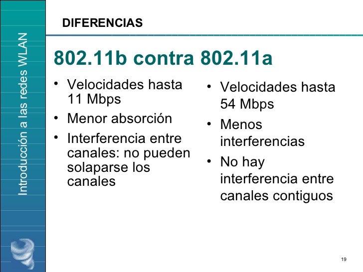 802.11b contra 802.11a <ul><li>Velocidades hasta 11 Mbps </li></ul><ul><li>Menor absorción </li></ul><ul><li>Interferencia...