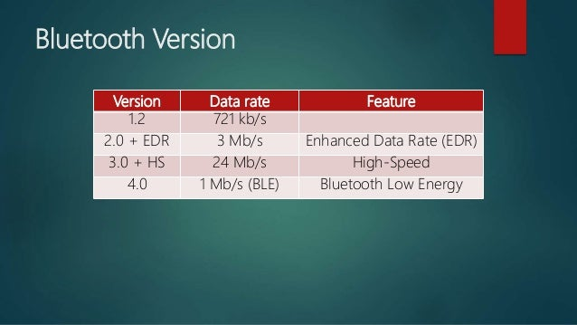 Bluetooth Version Version Data rate Feature 1.2 721 kb/s 2.0 + EDR 3 Mb/s Enhanced Data Rate (EDR) 3.0 + HS 24 Mb/s High-S...