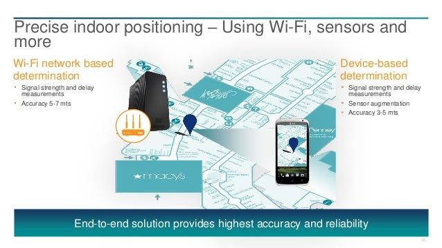 indoor positioning using infrastructure Hybrid algorithm for indoor positioning using infrastructure like the global positioning system the current paper studies indoor positioning based on.