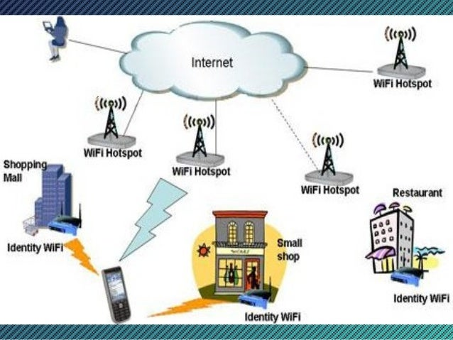 [DIAGRAM_5UK]  hotspot(wi-fi) | Hotspot Wireless Network Diagram |  | SlideShare