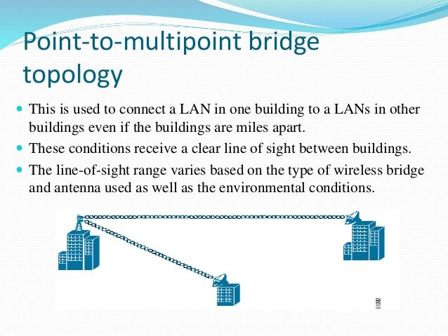Multipoint Topology Wi fi technology