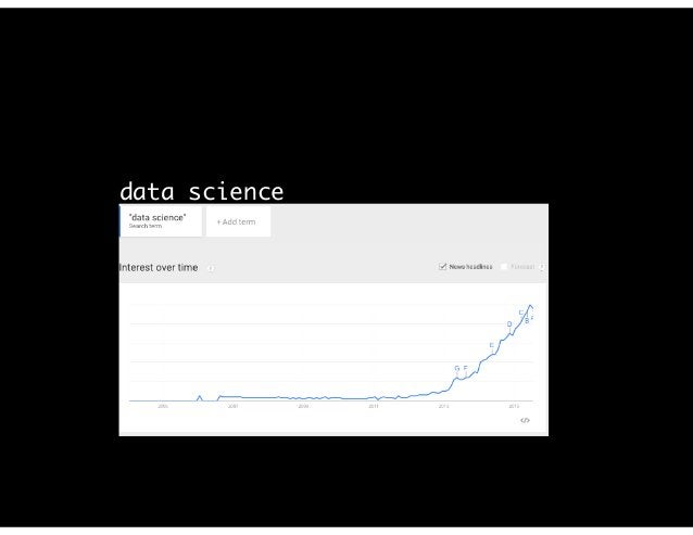 data science @ The New York Times