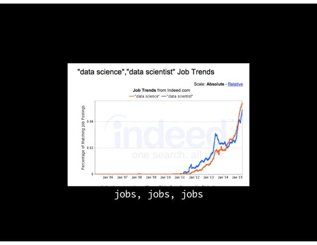 """data science"" jobs, jobs, jobs"