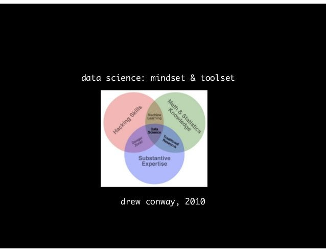 data science: mindset & toolset drew conway, 2010