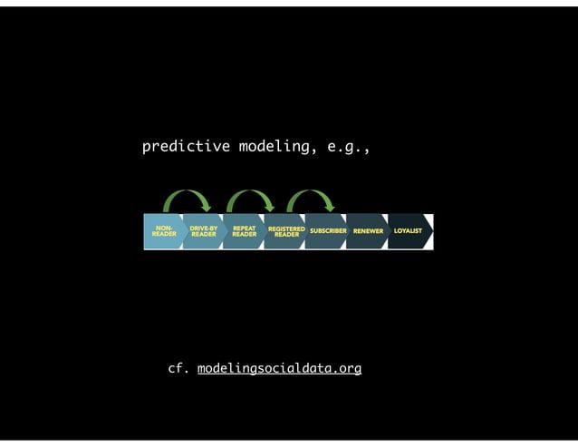 interpretable predictive modeling supercoolstuff cf. modelingsocialdata.org