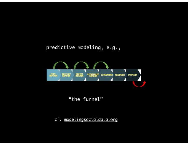 interpretable predictive modeling supercoolstuff cf. modelingsocialdata.org arxiv.org/abs/q-bio/0701021