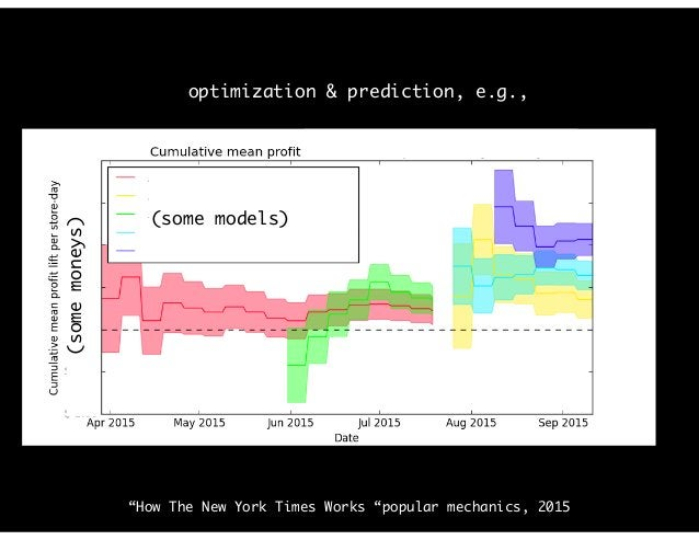 recommendation as predictive modeling bit.ly/AlexCTM