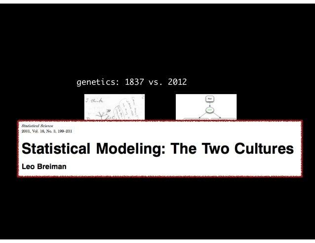 genetics: 1837 vs. 2012