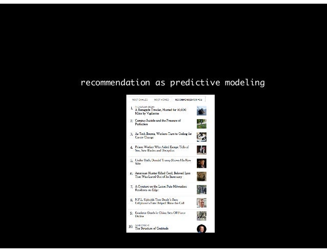 descriptive modeling, e.g, cf. daeilkim.com ; import bnpy