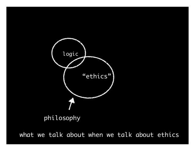 """what we talk about when we talk about ethics """"ethics"""" philosophy logic CS"""