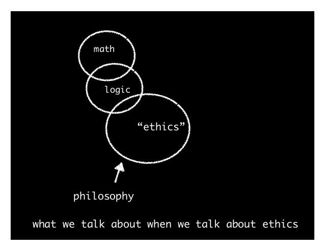 """what we talk about when we talk about ethics """"ethics"""" philosophy logic CS APIs"""