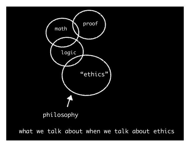 """what we talk about when we talk about ethics """"ethics"""" :) philosophy logic CS APIs"""