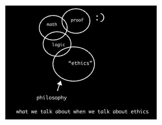"""what we talk about when we talk about ethics """"ethics"""" philosophy"""