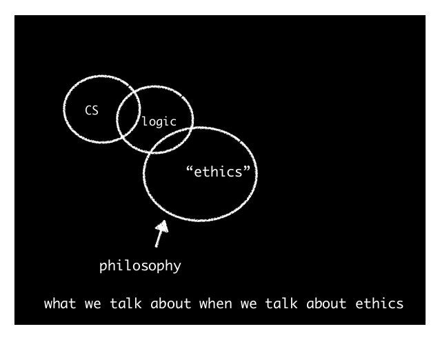 """what we talk about when we talk about ethics """"ethics"""" philosophy sociology PR/ """"ethics theater"""" -MW"""