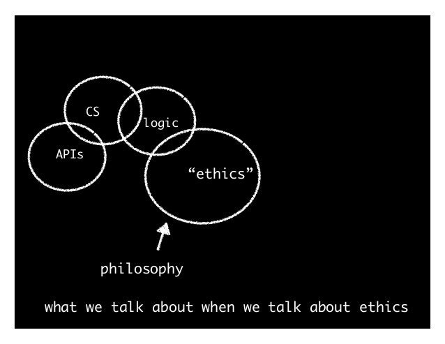 """what we talk about when we talk about ethics """"ethics"""" philosophy sociology PR/ """"ethics theater"""" -MW :("""