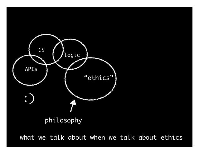"""ethics"" philosophy sociology (define) (design)"