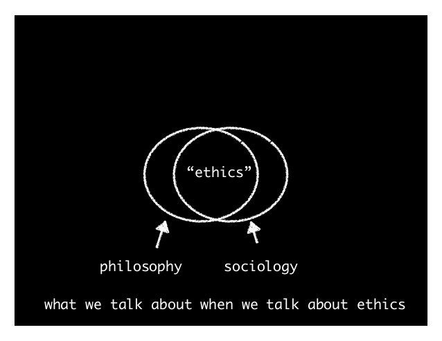 e.g., week 12 the ethics of data Belmont principles