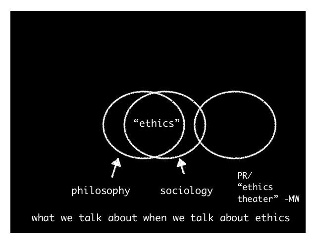 e.g., week 12 the ethics of data Belmont principles 1. respect for personhood