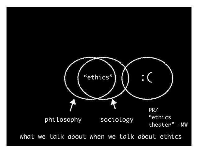 e.g., week 12 the ethics of data Belmont principles 1. respect for personhood - informed consent -> autonomy