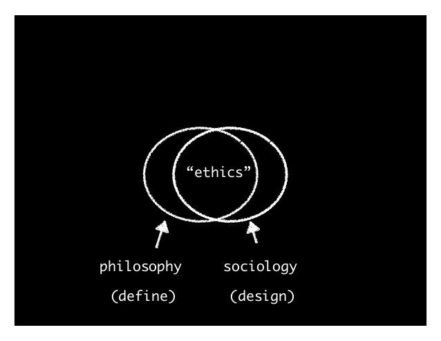 e.g., week 12 the ethics of data Belmont principles 1. respect for personhood - informed consent -> autonomy 2. beneficence