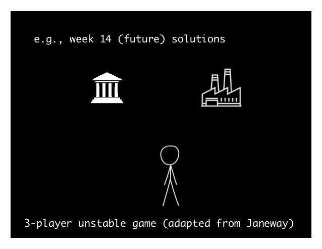 e.g., week 14 (future) solutions 3-player unstable game (adapted from Janeway)