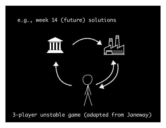 """e.g., week 14 (future) solutions 2017-10-15 (FT) """"privacy has become a competitive advantage."""" 2015-10-01, APPL: """"privacy ..."""